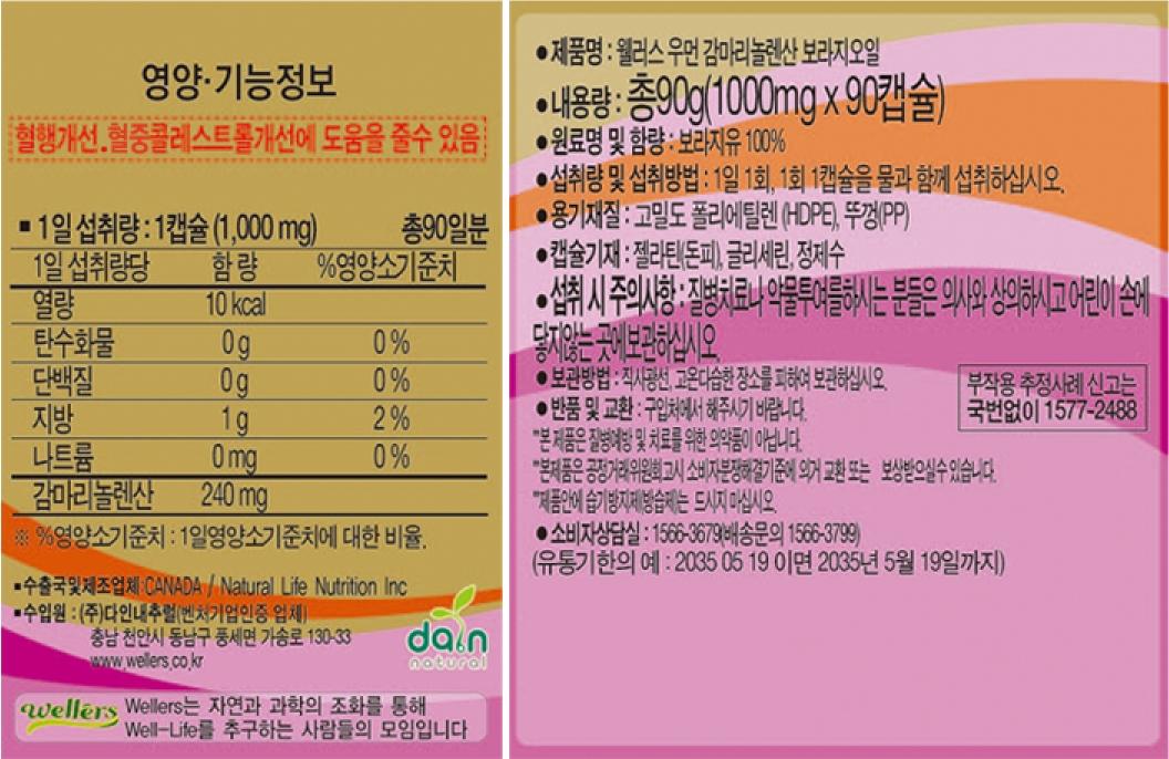 Gamma linolenic acid Borage oil