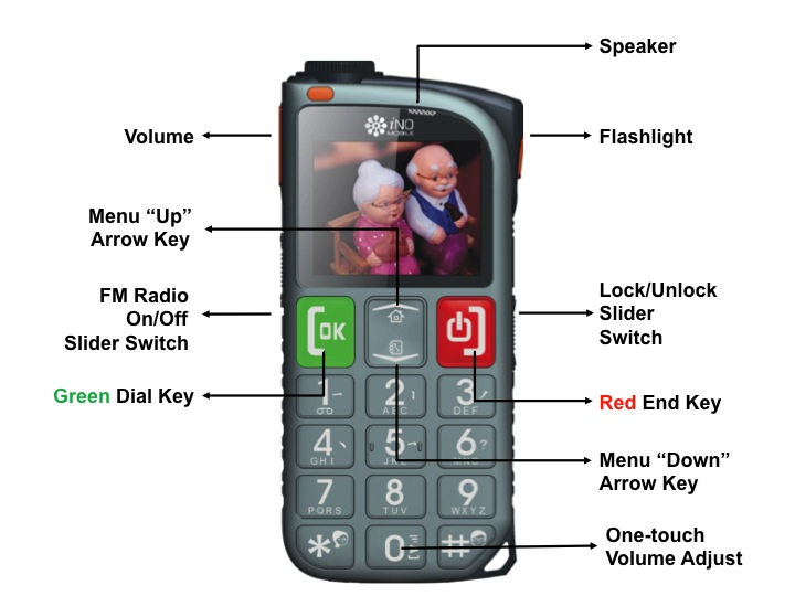 9bc4cb0cb2c Buy LATEST. INO SIMPLE 3G  3G BASIC SENIOR CITIZEN PHONE. 1 YEAR ...