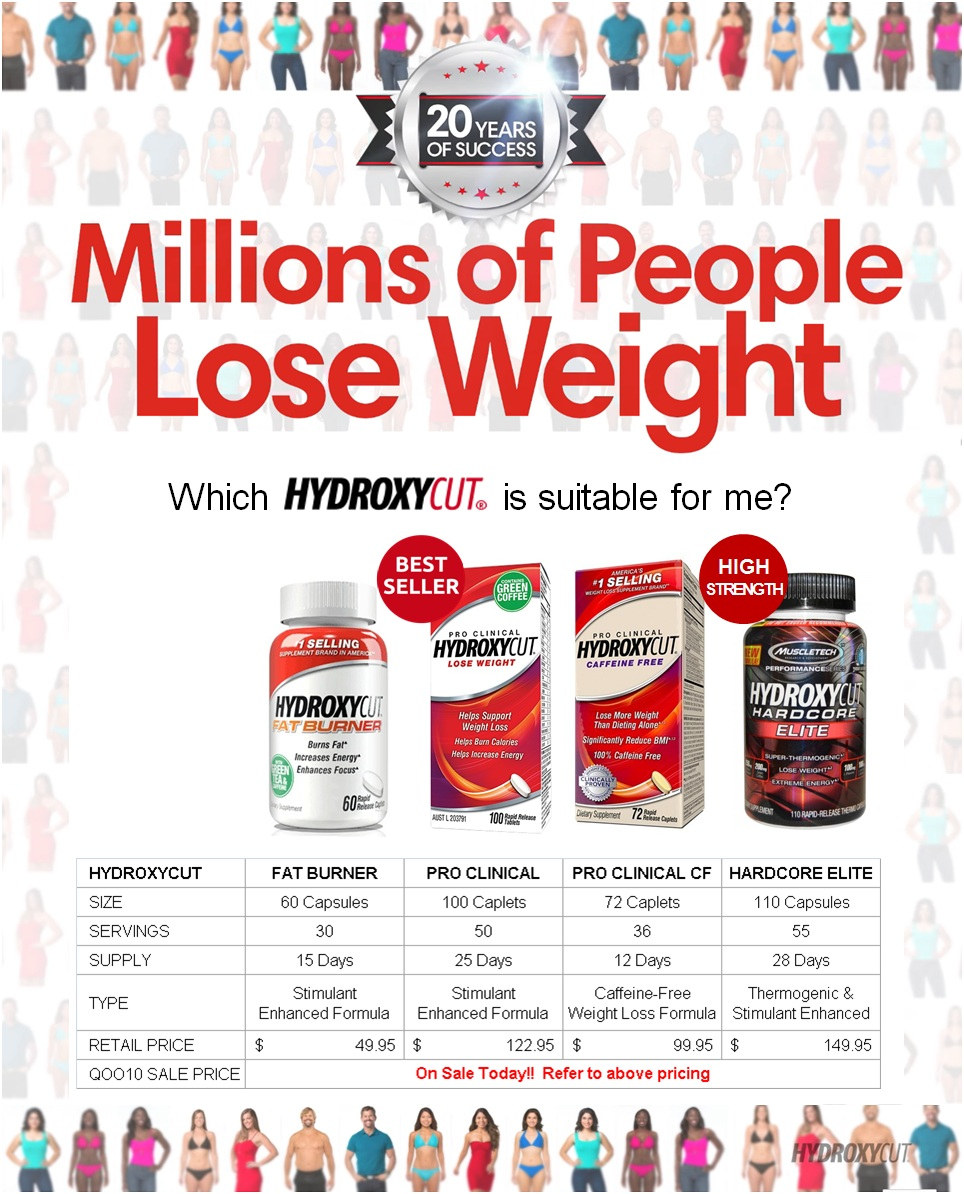 how to lose weight with hydroxycut