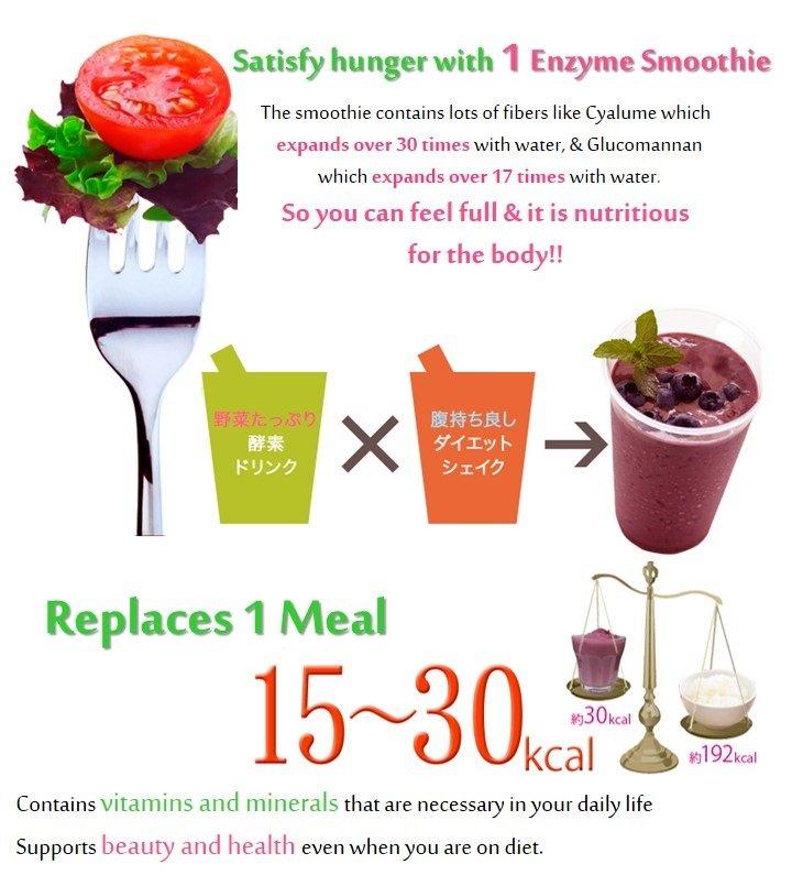 Perte de poids avec un r gime 1200 calories 3 mois - Regime a 1200 calories ...