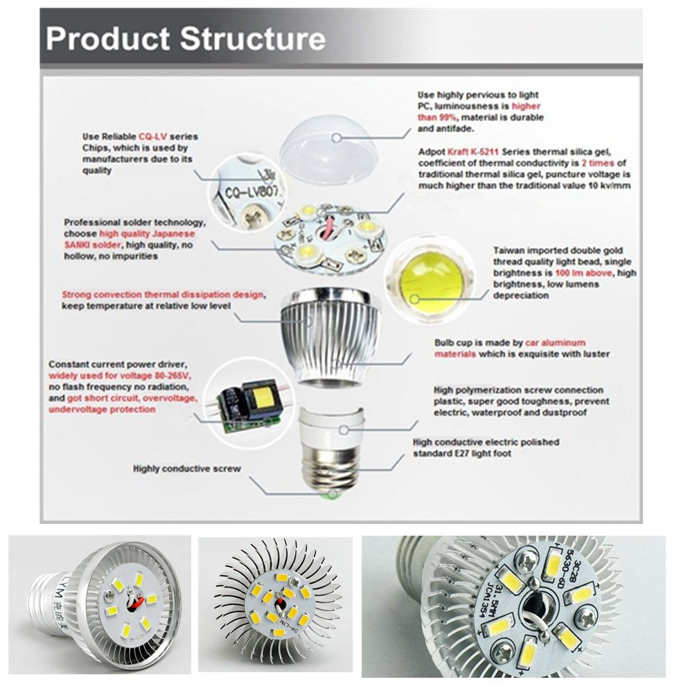 Every Need Want Day Short Circuit Light Bulb Aleyongled 3w 5w 7w Warm Super Bright 1 Year Warranty Quality Assured