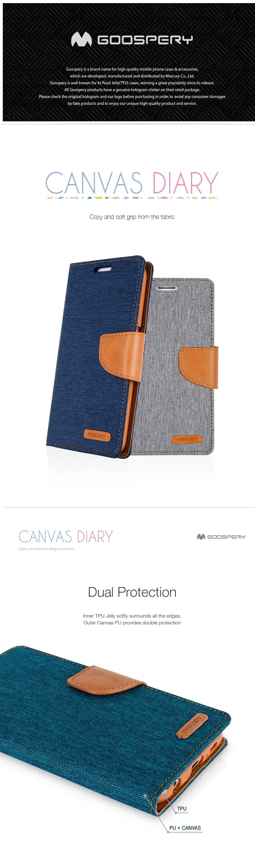 Buy Originalmercury Goospery Canvas Diary Case Samsung Galaxy V Iphone 7 Blue Highlights