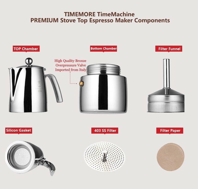 High End Coffee Maker Reviews 2015 : TIMEMORE Premium Stove Top Espresso (end 8/23/2015 9:35 PM)