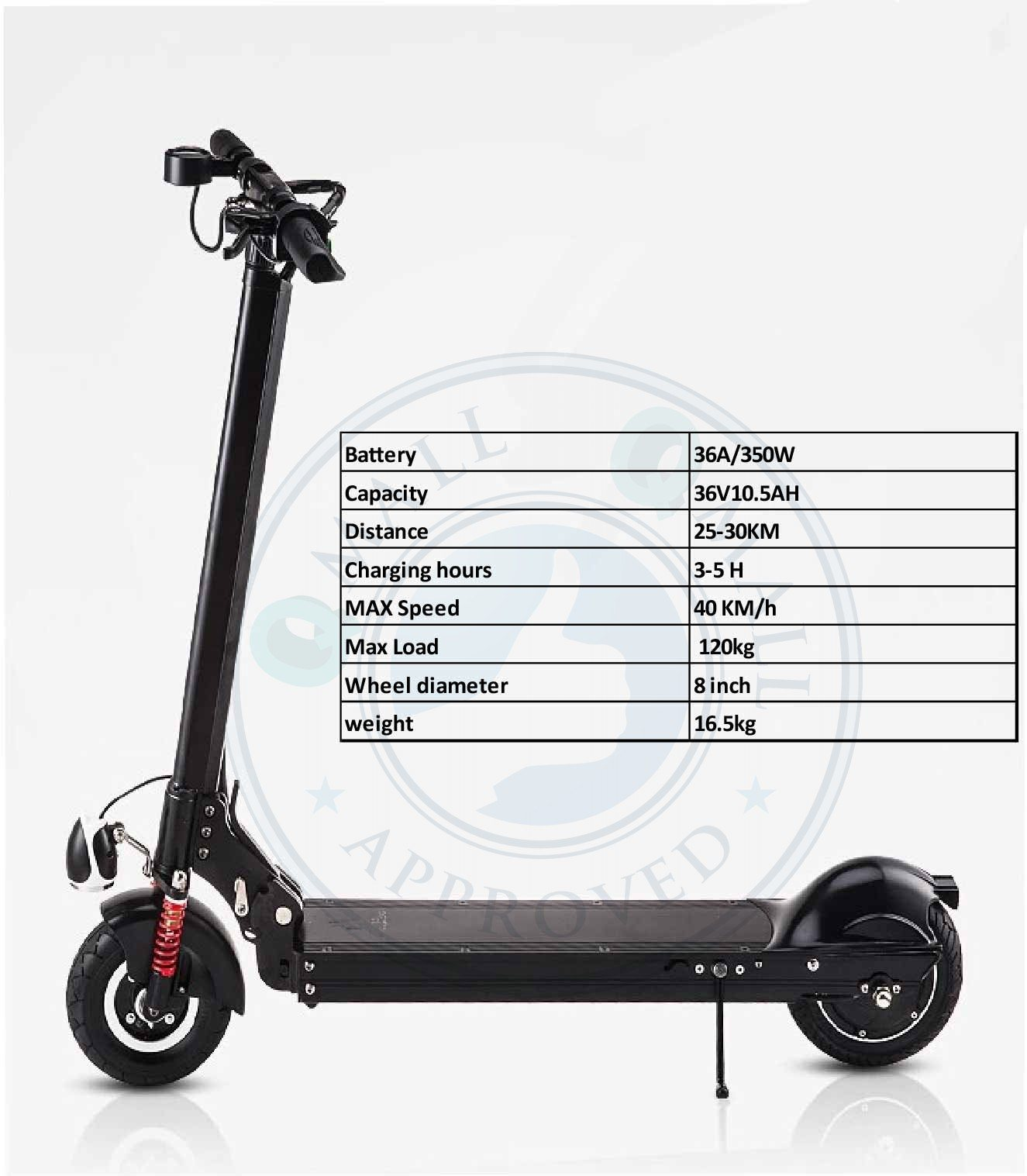 Buy 100 Authentic Shengte Soom Speedway Electric Scooter Foldable Model 8inch 10inch Wheel