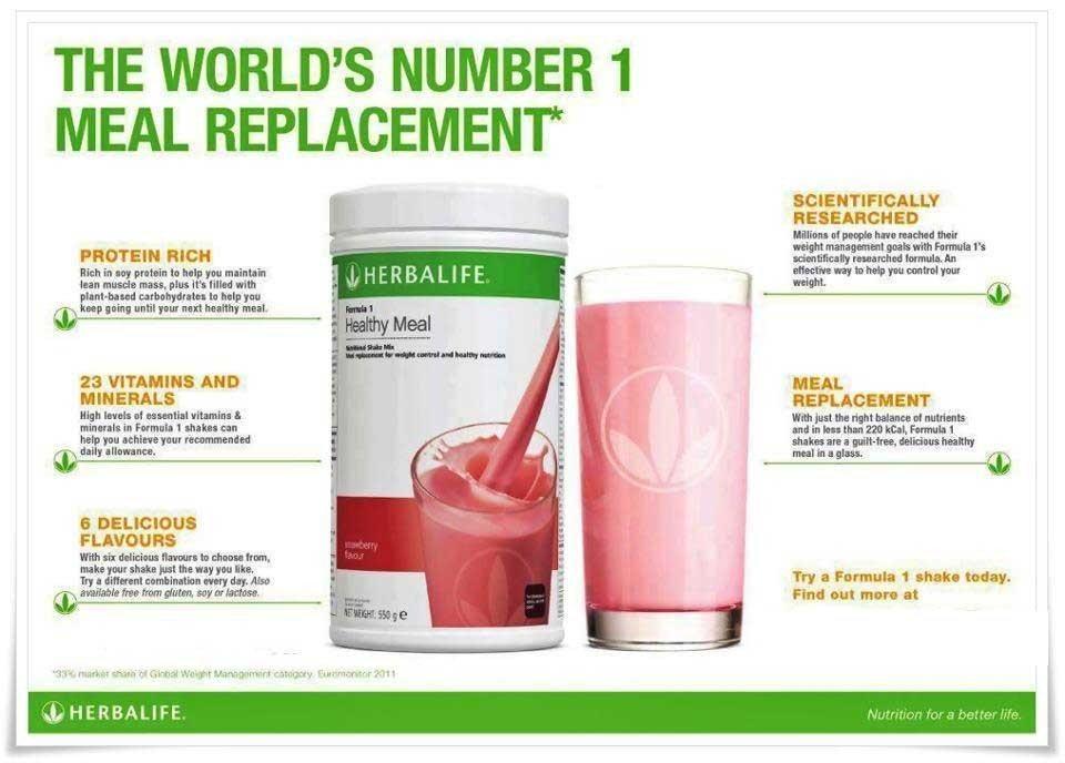 [5-10Kg DIET ADVANCED PROGRAM]Herbalife Advance Program