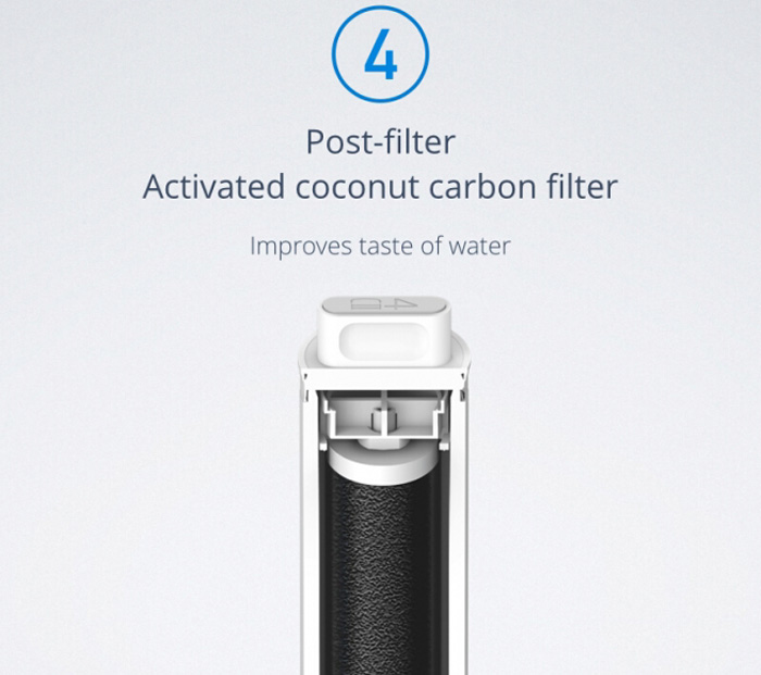 blue qq alkaline waterfilter