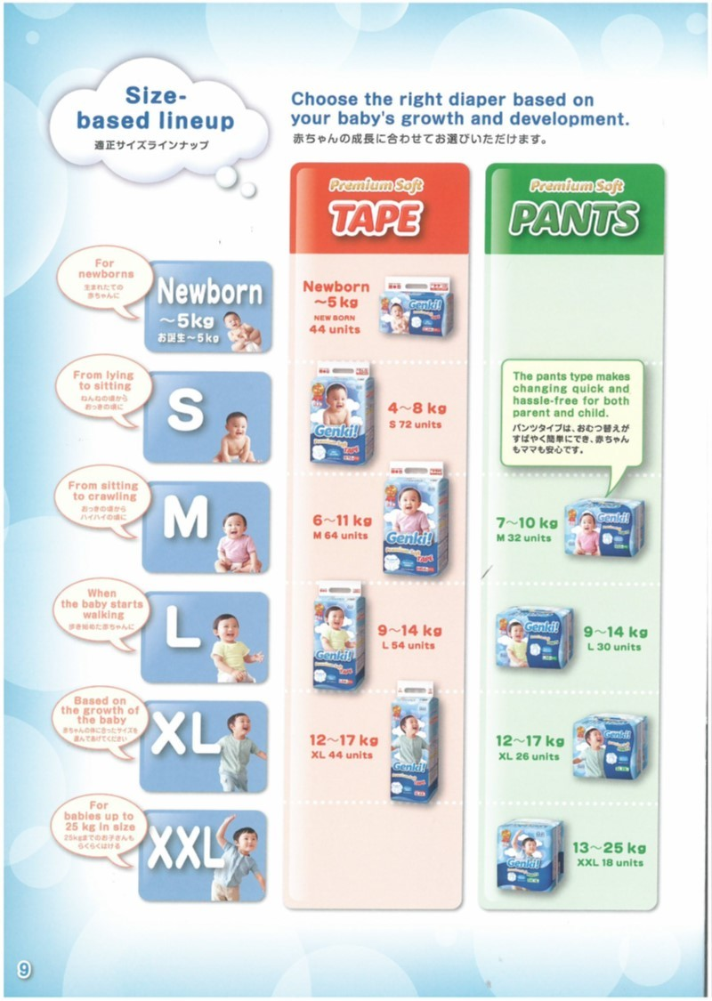 Buy Apply Qoo10 12 Coupon Genki Premium Soft Tape Pant Deals For Nepia Pants L 30 Highlights