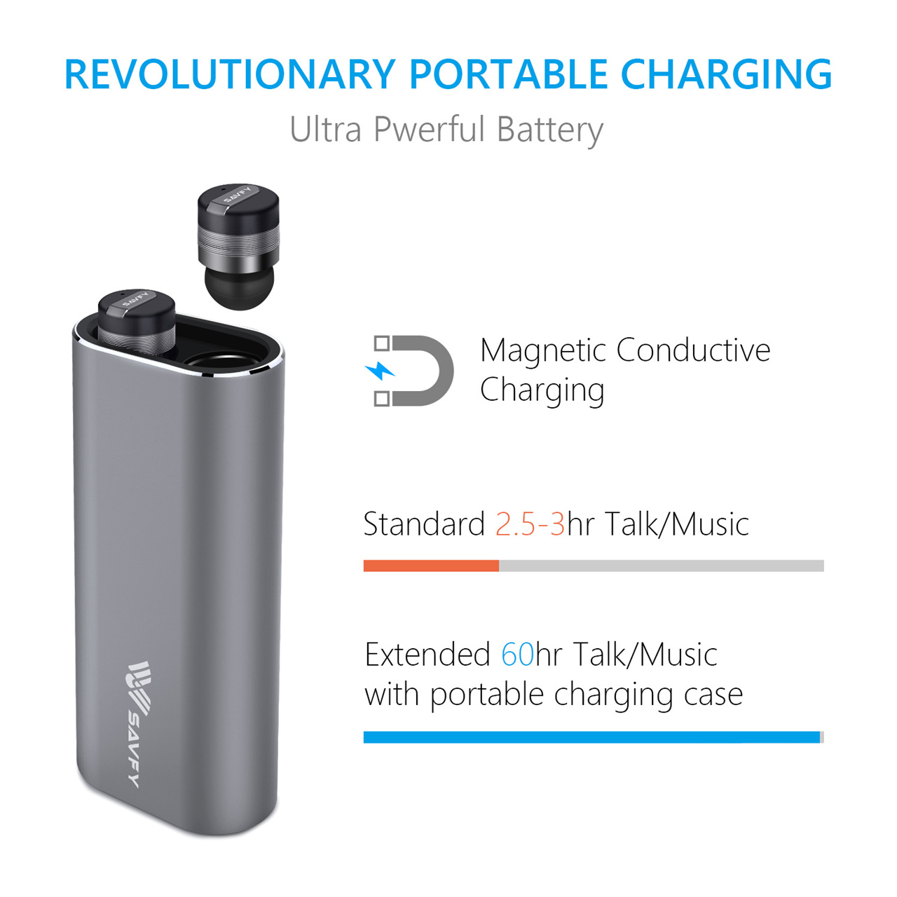Bluetooth earbud case - wireless earbuds charging case only