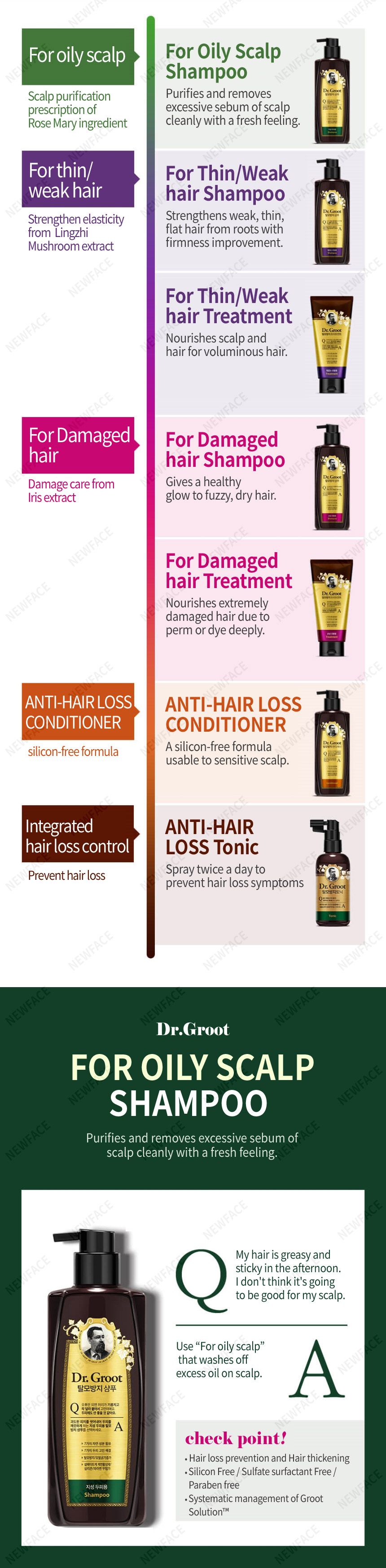 Image result for dr groot scalp tonic""
