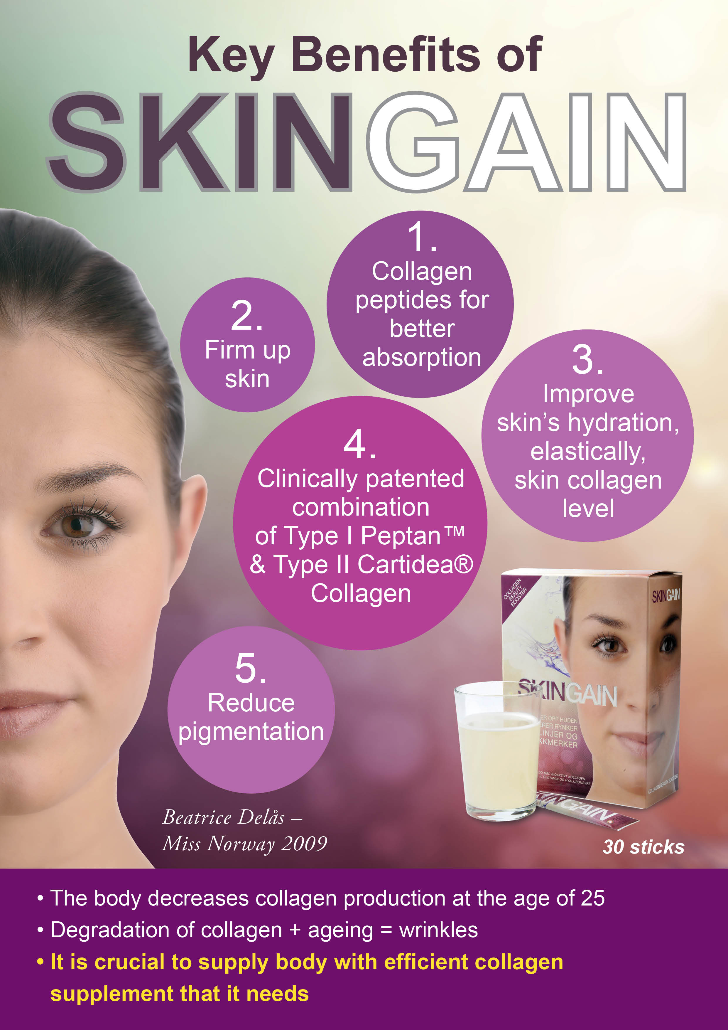 Buy Collagen Power MADE IN NORWAY Deals For Only S198