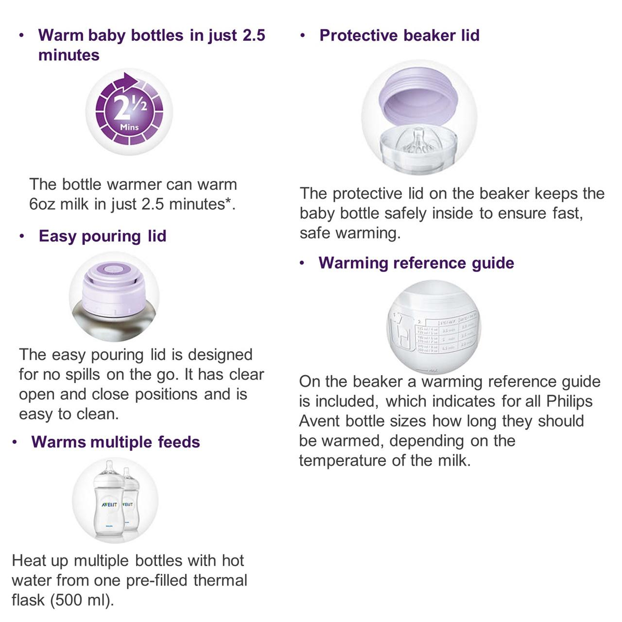 Philips Avent Bottle Warmer Directions The Best Bottle Of 2018