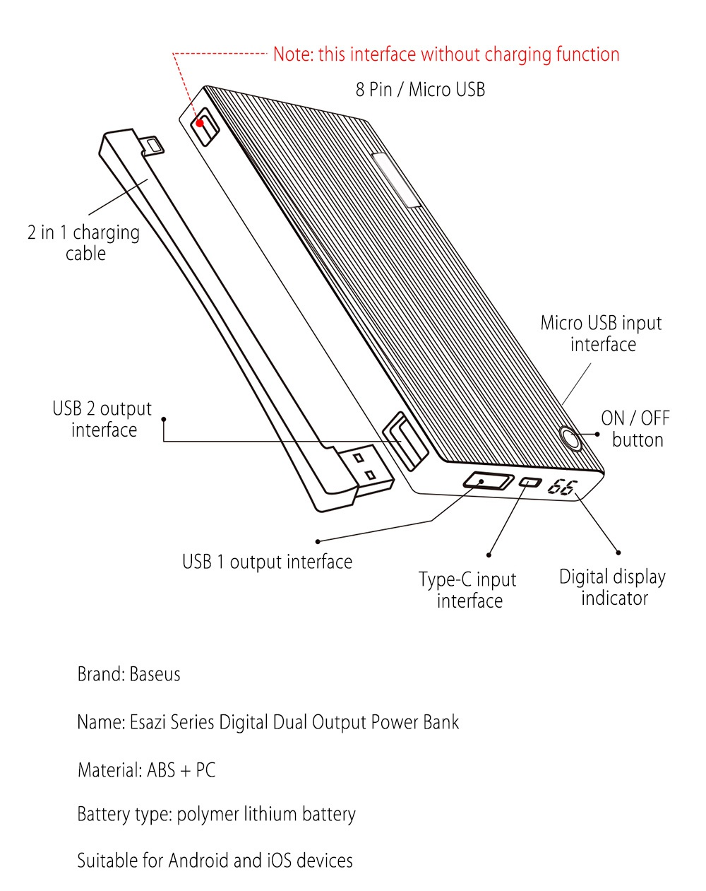 Every Need Want Day Image Scr Battery Charger Circuit Diagram Pc Android Iphone Type D10000mah