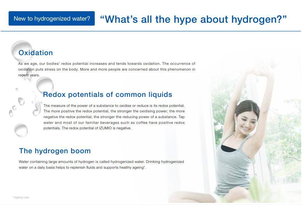 [Authentic] Carton Sale / Naturally Plus Izumio / Hydrogen Water