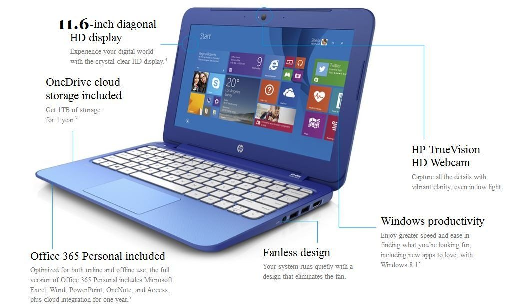 HP Laptop on Sales for Sale in Choa Chu Kang Avenue 4, North