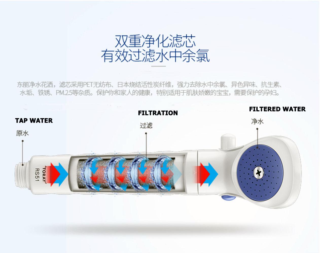 shopnsave japan torayvino filtered shower head shower head toray shower head filter water. Black Bedroom Furniture Sets. Home Design Ideas