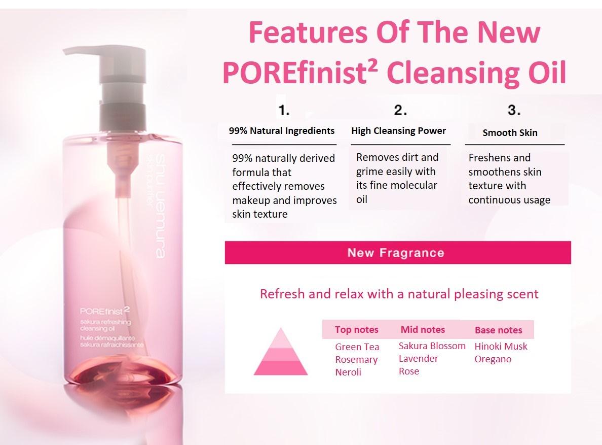 �ล�าร���หารู��า�สำหรั� Shu Uemura Skin Purifier POREfinist² Sakura Refreshing Cleansing Oi