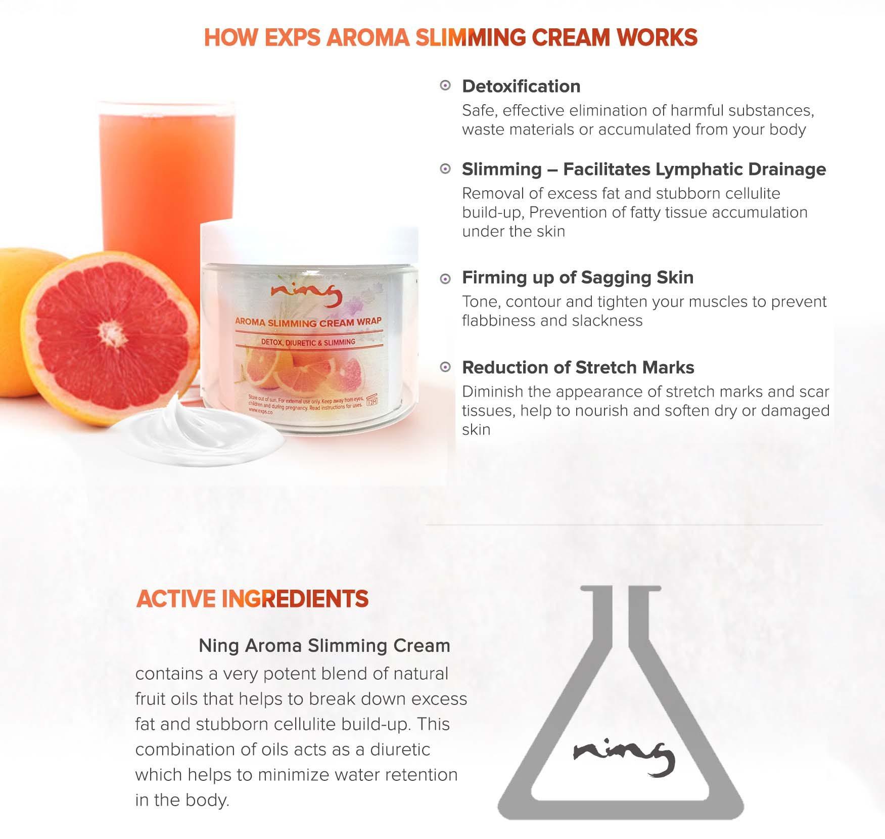 Slimming Cream