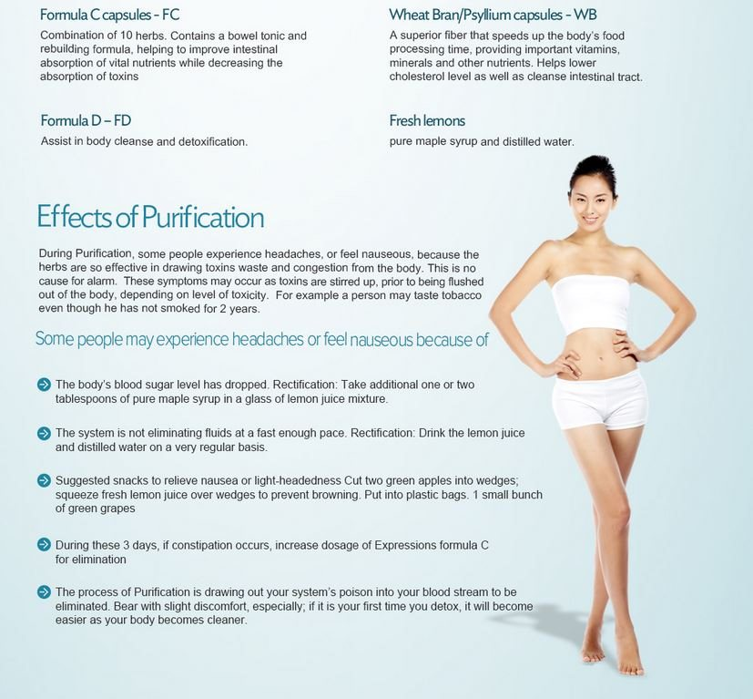 Slimming, 3-Day Detox Kit