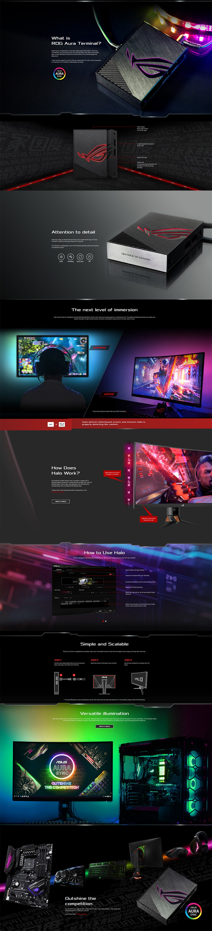 Video-Pro On-Line Store