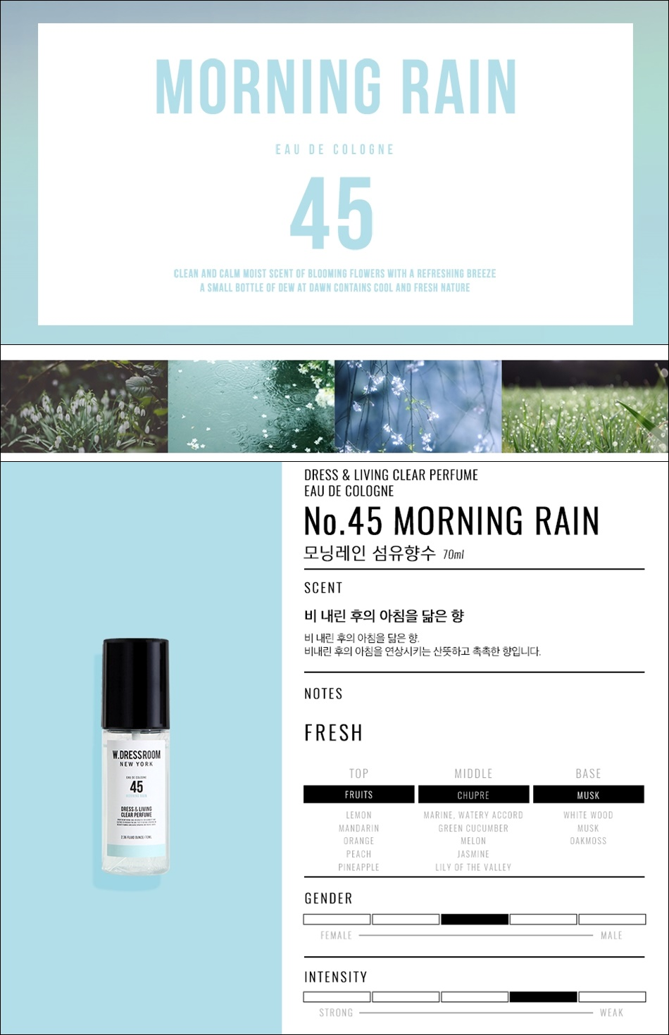 W Dressroom Dress Living Clear Perfume Portable Season 2 Kbeauty New York Drees 70ml Keep Away From High And Low Temperature Direct Sunlight Wdressroom My