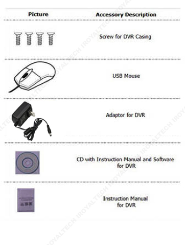 HD CCTV Package for 5 Camera with Installation