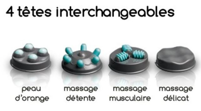 anti-cellulite, Anti cellulite massager